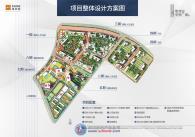 佳兆业中央广场二期KICC效果图